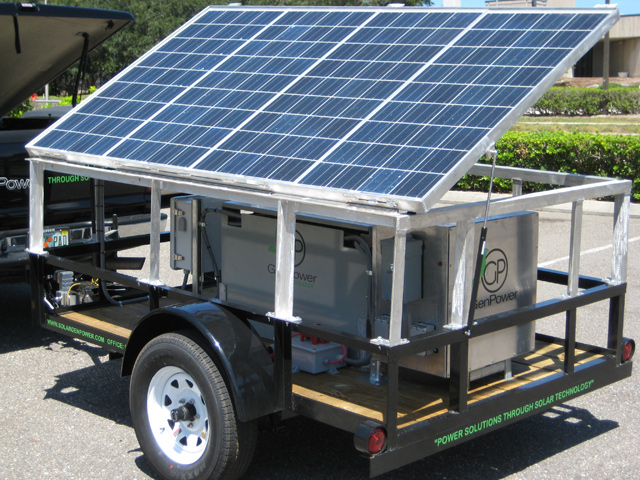 Solar Energy Generators And Their Importance