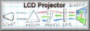 LCD Projectors Diagram